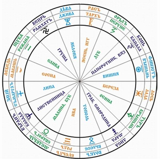 Календарь Древней Руси