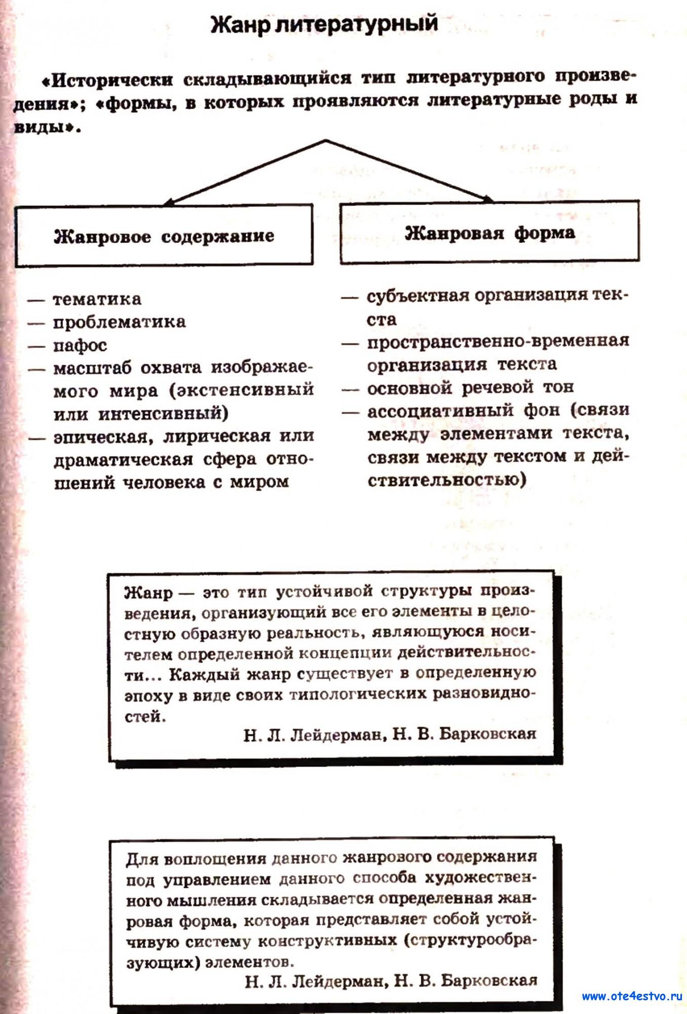История руси в схемах и таблицах