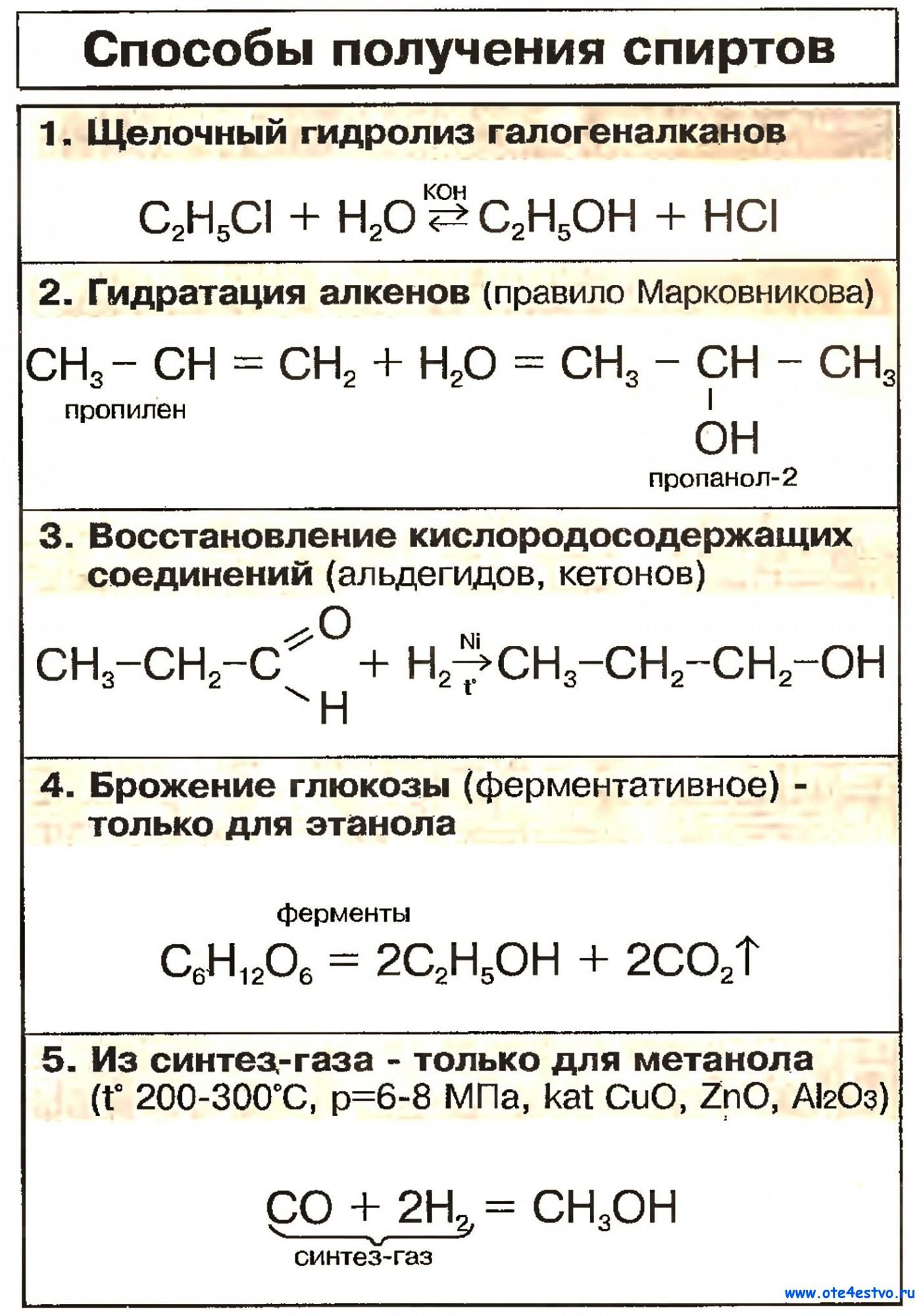 Как из спирта сделать кислоту