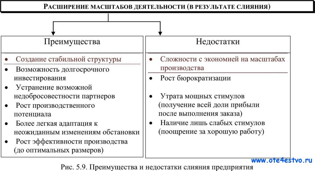 Учебные материалы первая помощь в учебе