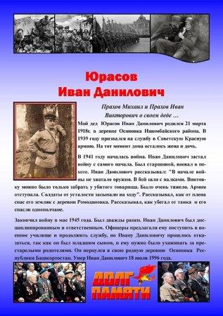 Юрасов Иван Данилович