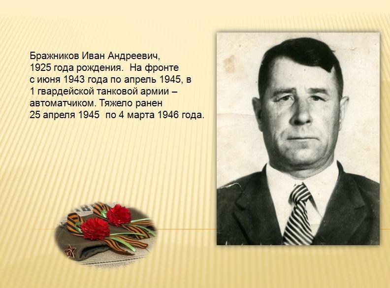 Бражников Иван Андреевич