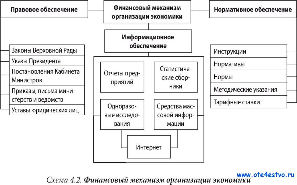 Экономика предприятия в схемах таблицах расчетах скляренко скачать
