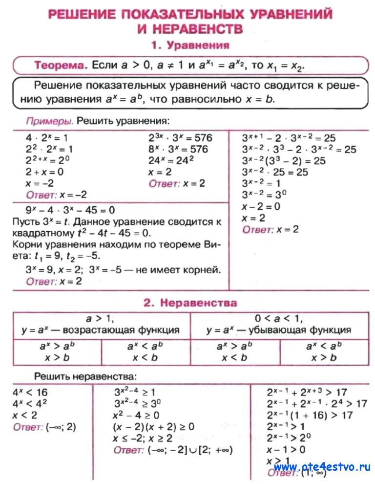 используется против системы показательных уравнений и неравенств Челябинская область Город: