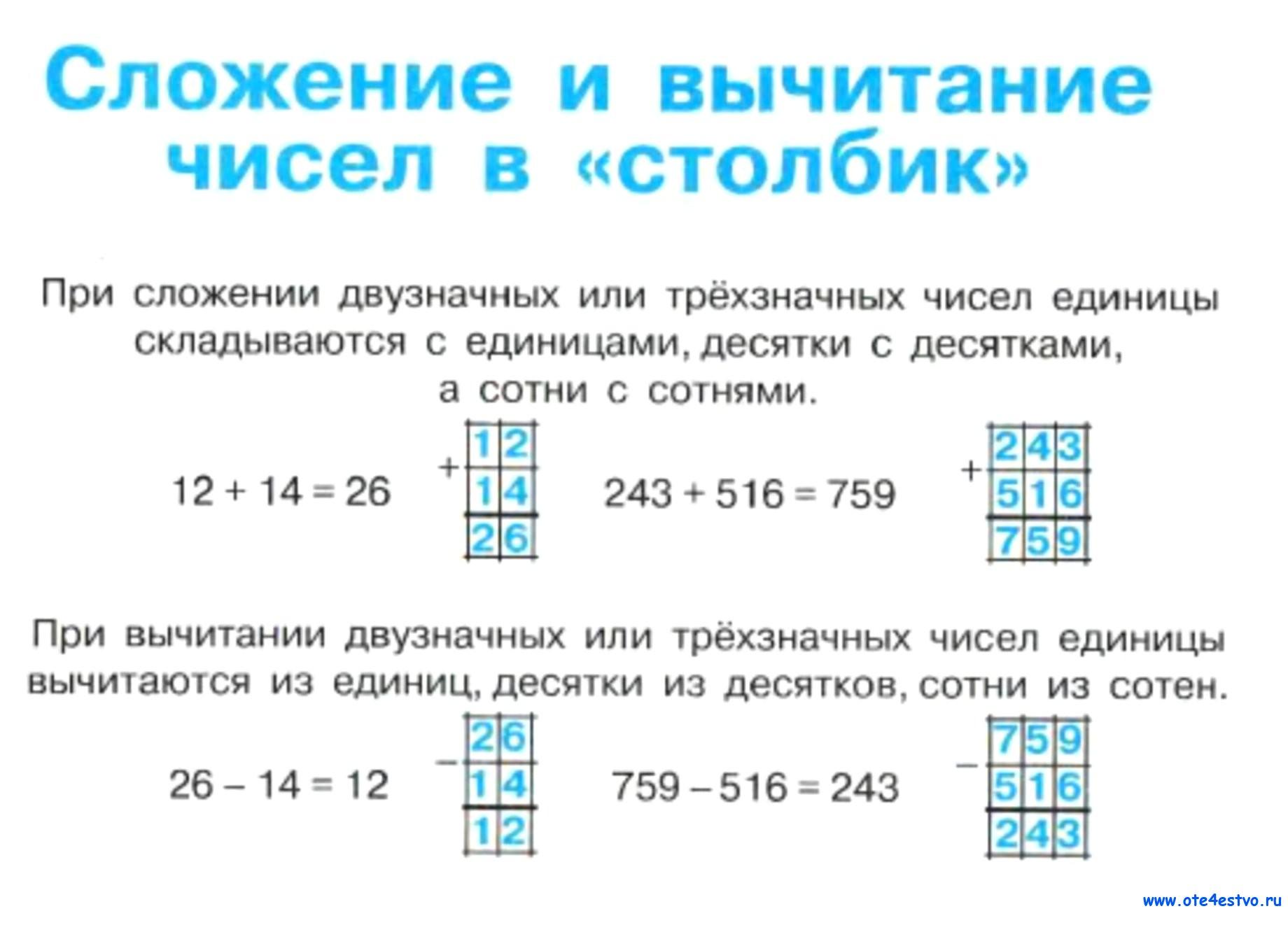 Схема примеров на вычитание
