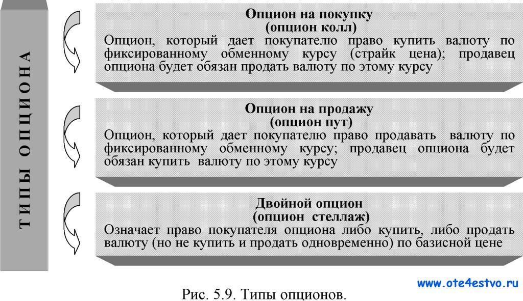 birzhevie-binarnie-optsioni-5