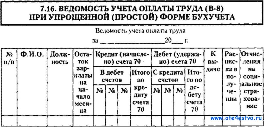 учет оплаты труда в схемах